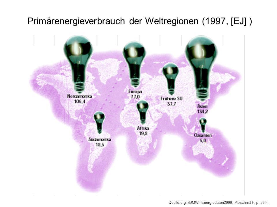 Primärenergieverbrauch der Weltregionen (1997, [EJ] )